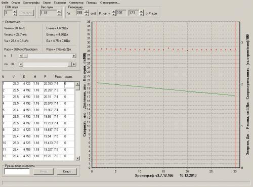 Хрон R3M клапан.jpg